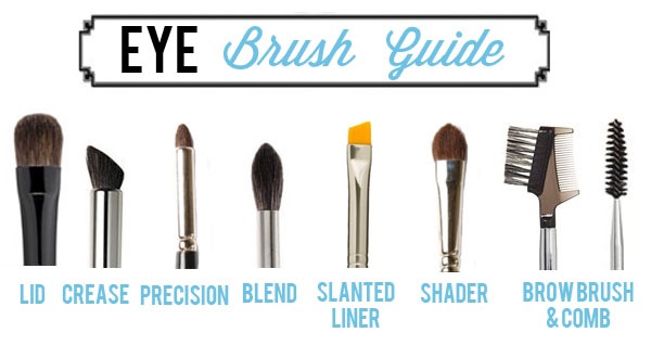 Select the right brush for your eye makeup